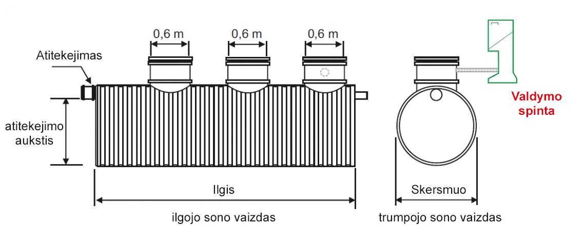 BIOLOGINIAI nuotekų valymo įrenginiai ZBB