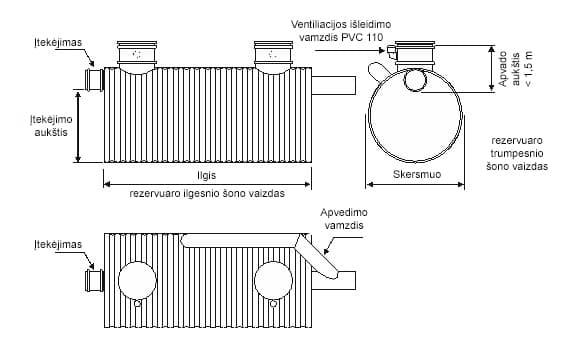 Separator koalescencyjny z obejściem burzowym