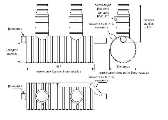 Separator kolescencyjny typu BSK i TSK