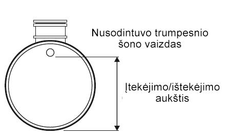 Drenažiniai nuotekų valymo įrenginiai